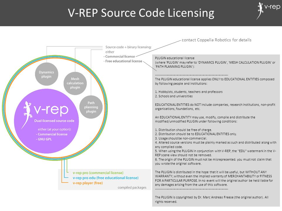 V-REP Source Code Licensing PLUGIN educational license (where 'PLUGIN' may refer to 'DYNAMICS PLUGIN', 'MESH CALCULATION PLUGIN' or 'PATH PLANNING PLU