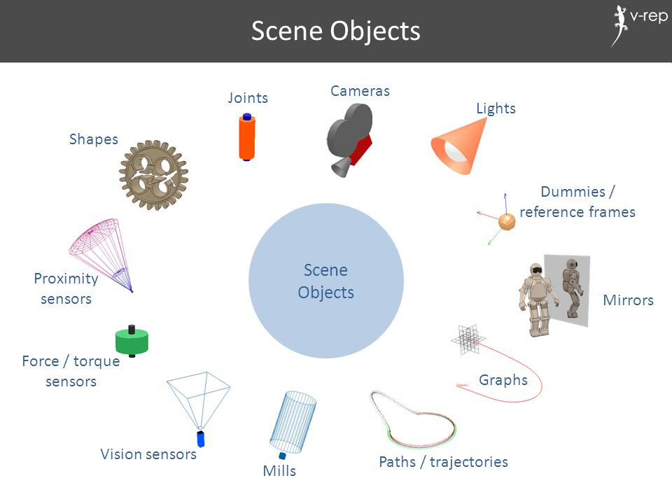 Proximity Sensors & Graphs More than simple ray-type detection Configurable detection volume Fast minimum distance calculation within volume Much more realistic simulation than with ray-type sensors Time graphs X/Y graphs 3D curves Can be exported Proximity Sensors Graphs >> Play demo video