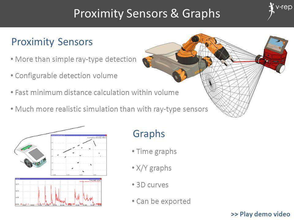 Vision Sensors Integrated image processing Extendable via plugin mechanism Vision Sensors >> Play demo video