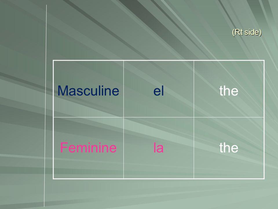 (Rt side) Masculineelthe Femininelathe