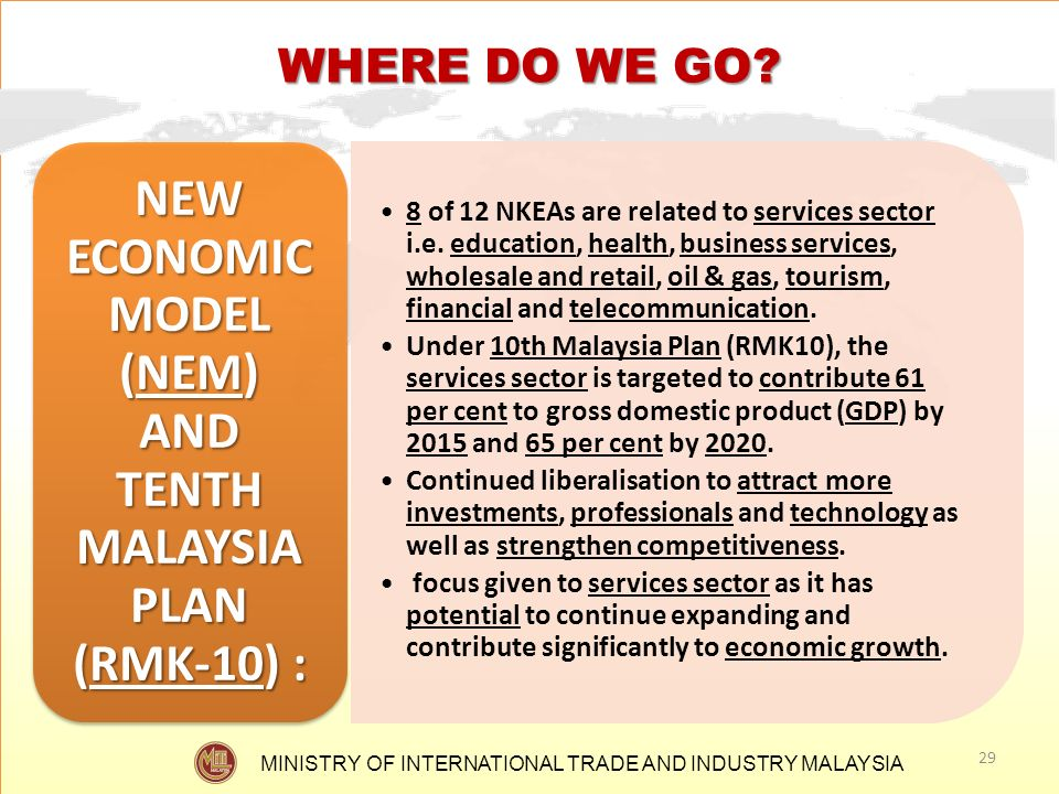 MINISTRY OF INTERNATIONAL TRADE AND INDUSTRY MALAYSIA WHERE DO WE GO? 29