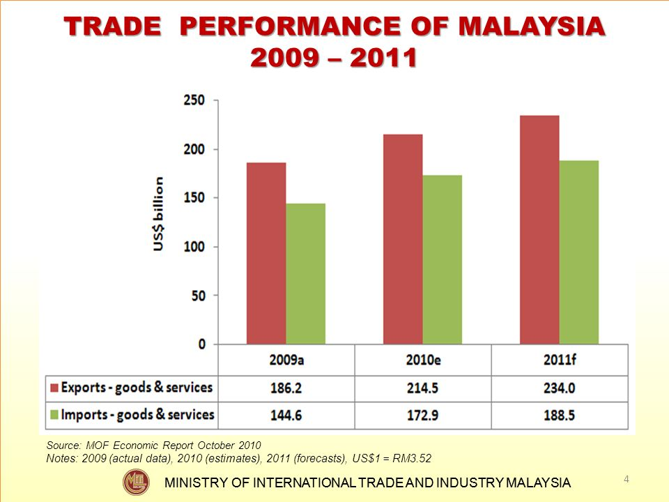 MINISTRY OF INTERNATIONAL TRADE AND INDUSTRY MALAYSIA TRADE PERFORMANCE OF MALAYSIA 2009 – 2011 4 Source: MOF Economic Report October 2010 Notes: 2009