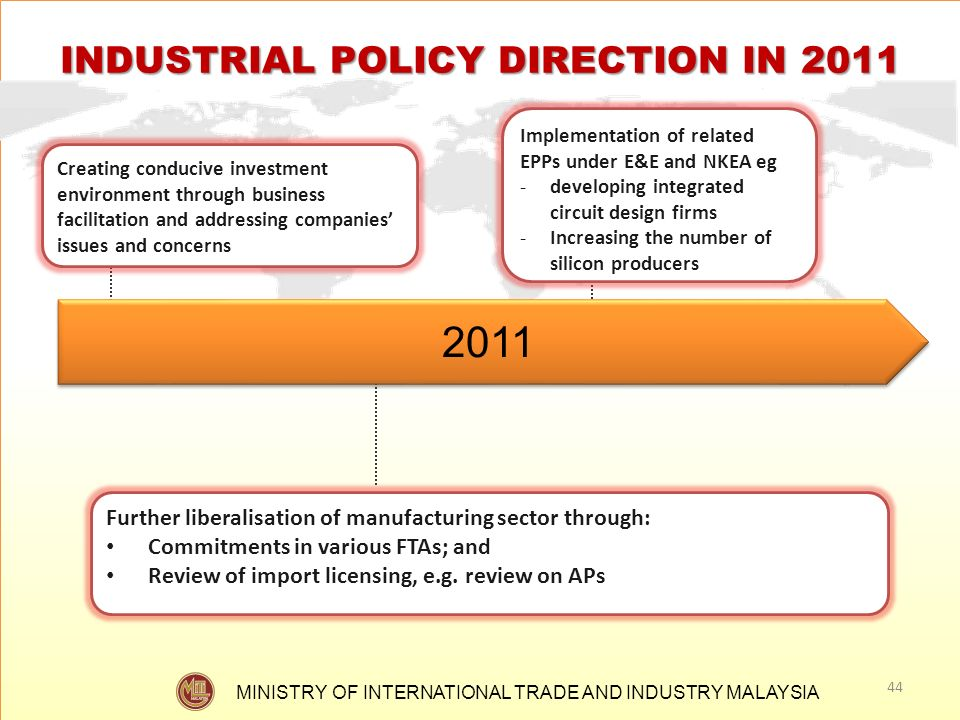 MINISTRY OF INTERNATIONAL TRADE AND INDUSTRY MALAYSIA 2011 INDUSTRIAL POLICY DIRECTION IN 2011 Creating conducive investment environment through busin