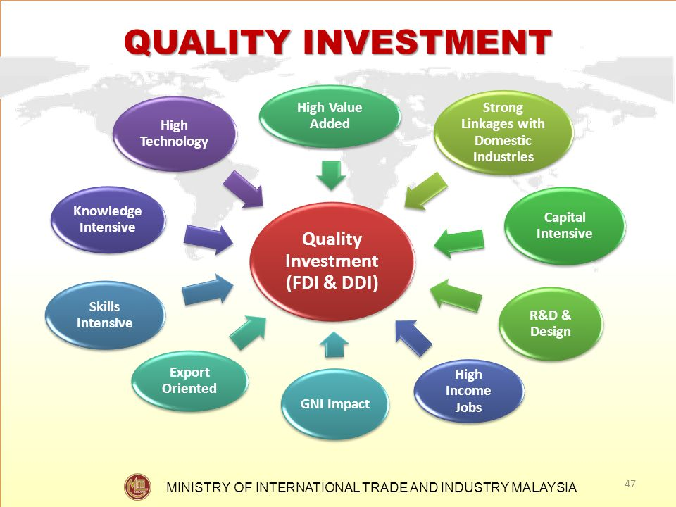 MINISTRY OF INTERNATIONAL TRADE AND INDUSTRY MALAYSIA 47 QUALITY INVESTMENT