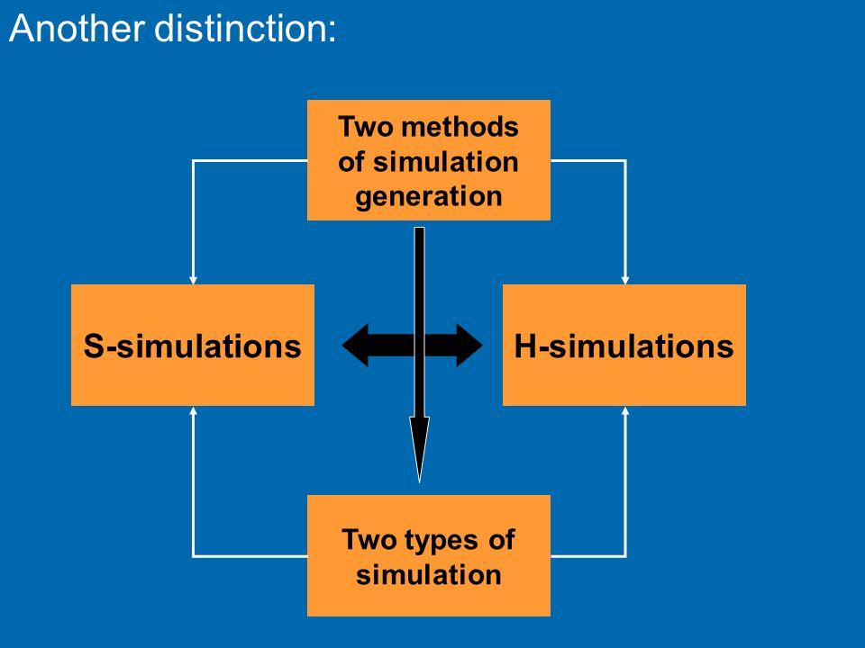 Two methods of simulation generation S-simulationsH-simulations Two types of simulation Another distinction: