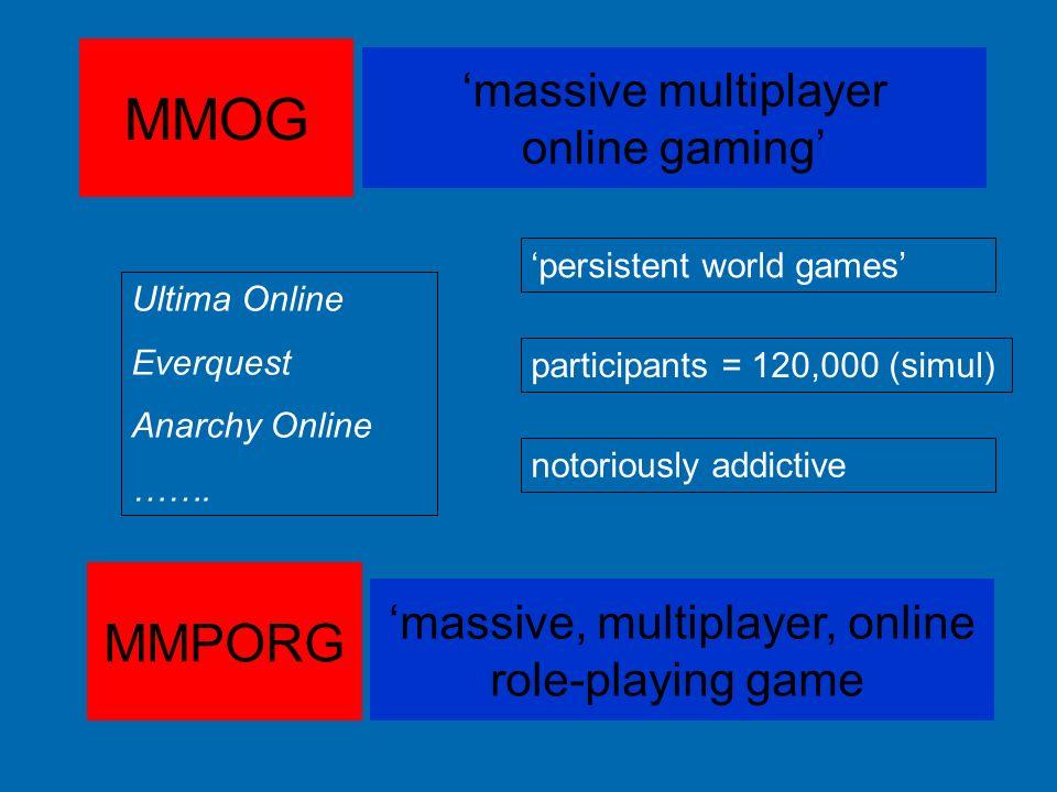 MMOG massive multiplayer online gaming Ultima Online Everquest Anarchy Online ……. MMPORG massive, multiplayer, online role-playing game persistent wor