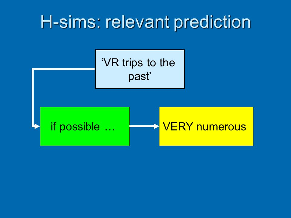 H-sims: relevant prediction VR trips to the past if possible …VERY numerous