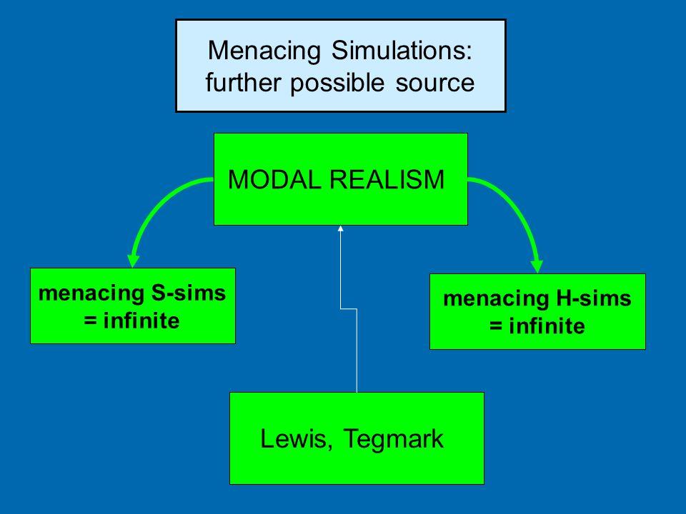 Menacing Simulations: further possible source MODAL REALISM menacing S-sims = infinite menacing H-sims = infinite Lewis, Tegmark