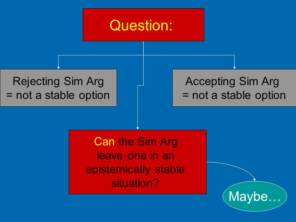 Rejecting Sim Arg = not a stable option Accepting Sim Arg = not a stable option Can the Sim Arg leave one in an epistemically stable situation? Questi