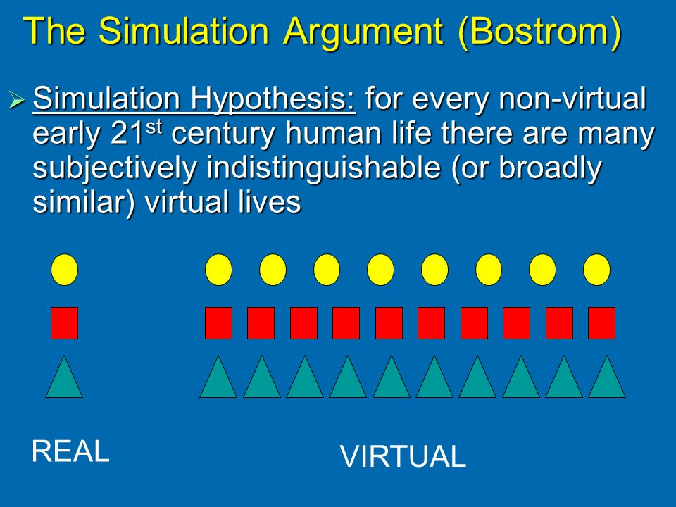 The Simulation Argument (Bostrom) Simulation Hypothesis: for every non-virtual early 21 st century human life there are many subjectively indistinguis