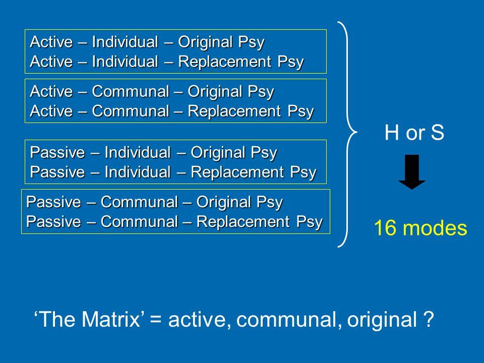 Active – Individual – Original Psy Active – Individual – Replacement Psy Active – Communal – Original Psy Active – Communal – Replacement Psy Passive