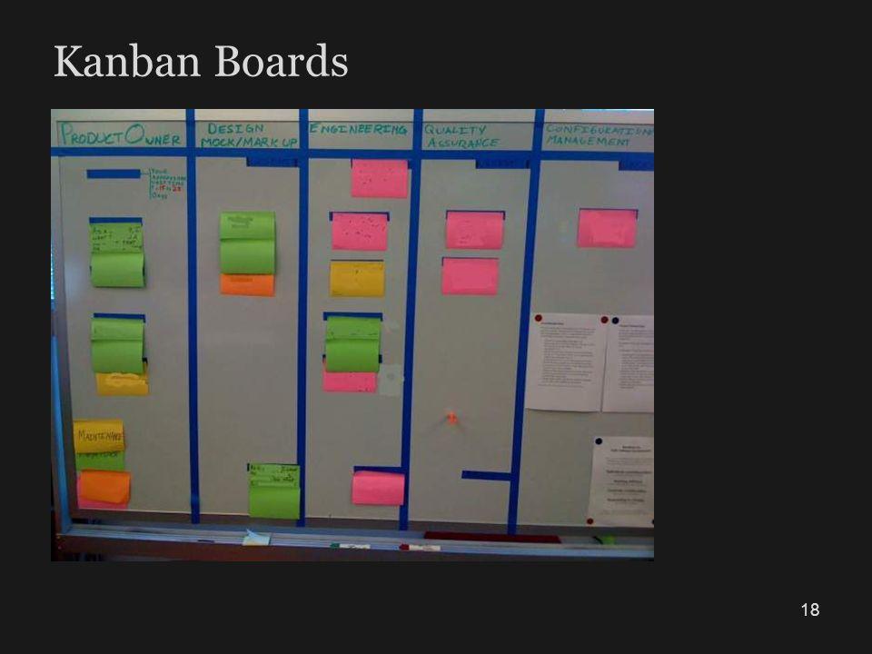 Kanban Boards 18