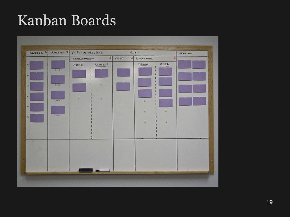 Kanban Boards 19