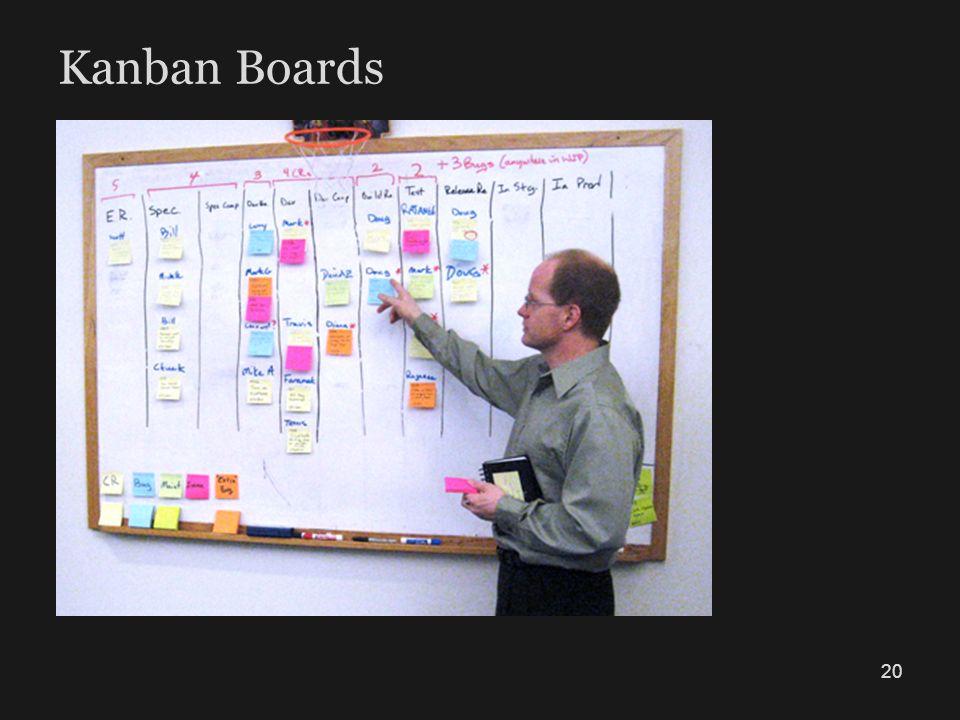 Kanban Boards 20