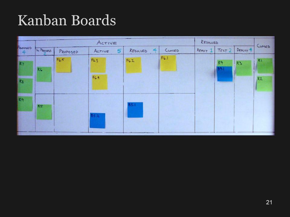 Kanban Boards 21