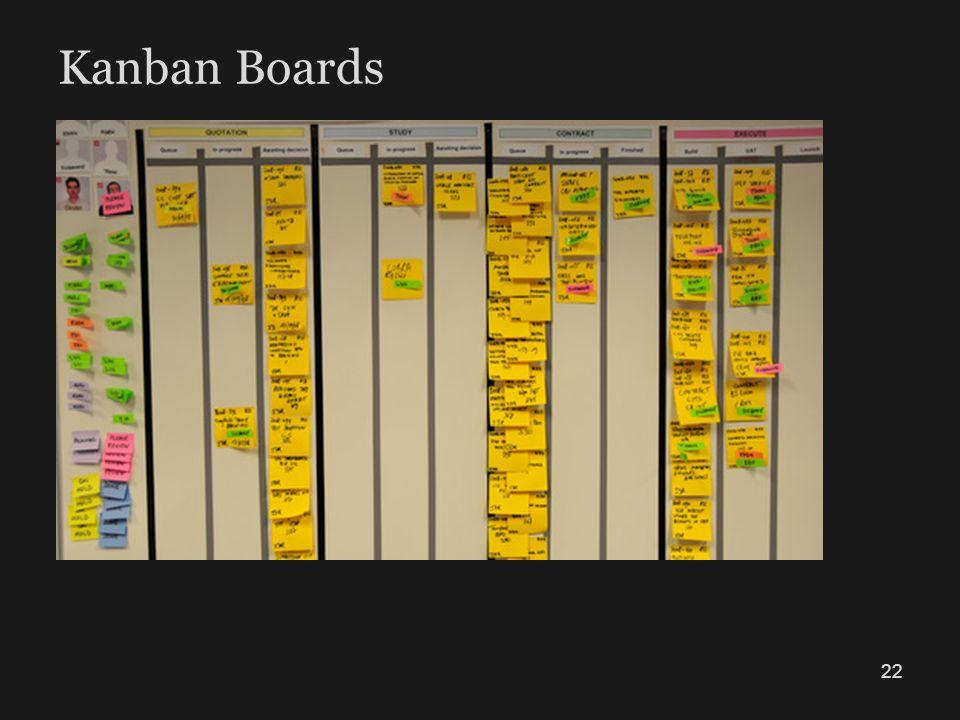 Kanban Boards 22