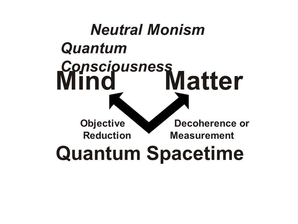 MindMatter Objective Decoherence or Reduction Measurement Quantum Spacetime Neutral Monism Quantum Consciousness