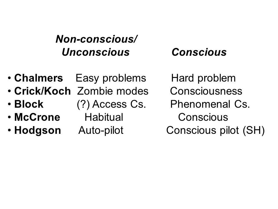 Non-conscious/ Unconscious Conscious Chalmers Easy problems Hard problem Crick/Koch Zombie modes Consciousness Block (?) Access Cs. Phenomenal Cs. McC