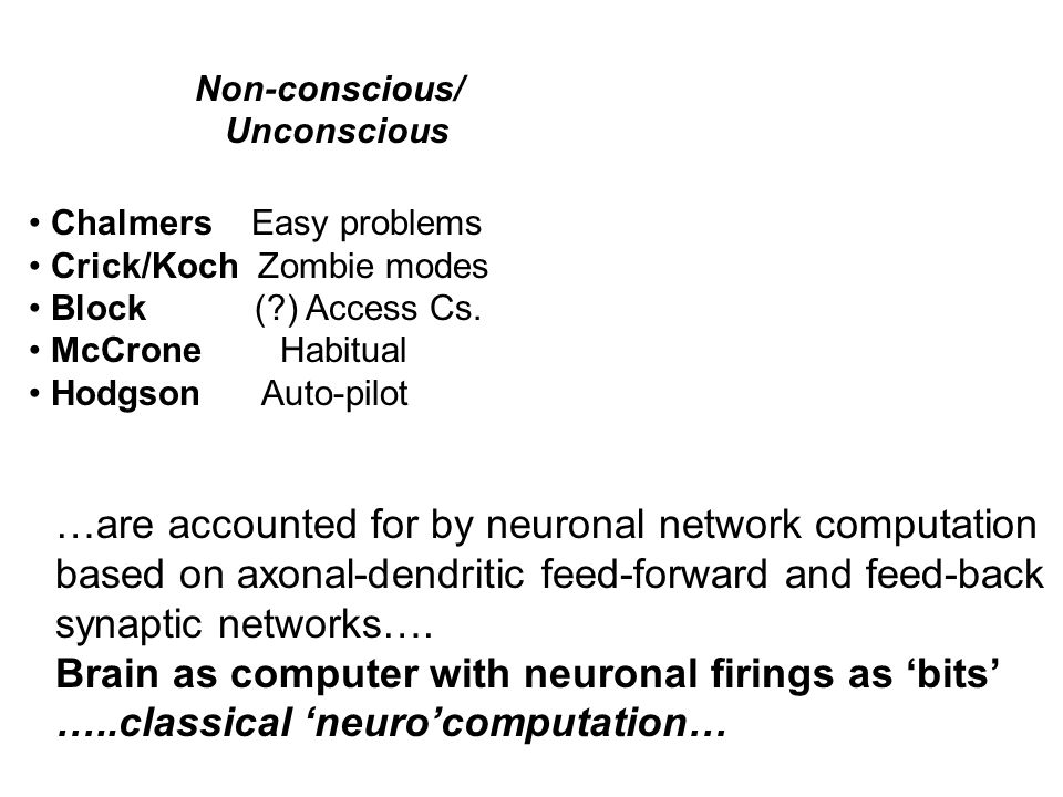 Non-conscious/ Unconscious Chalmers Easy problems Crick/Koch Zombie modes Block (?) Access Cs. McCrone Habitual Hodgson Auto-pilot …are accounted for