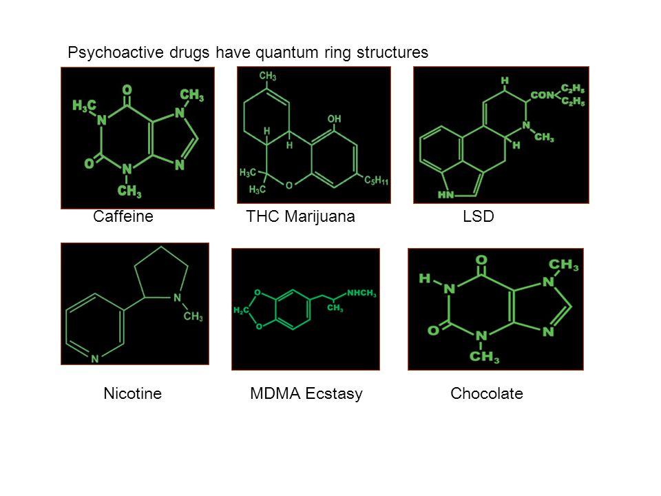 Caffeine THC Marijuana LSD Nicotine MDMA Ecstasy Chocolate Psychoactive drugs have quantum ring structures