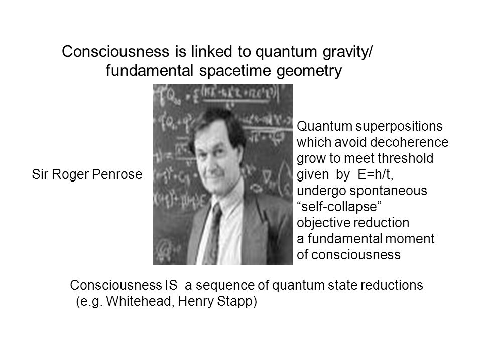 Consciousness is linked to quantum gravity/ fundamental spacetime geometry Quantum superpositions which avoid decoherence grow to meet threshold Sir R