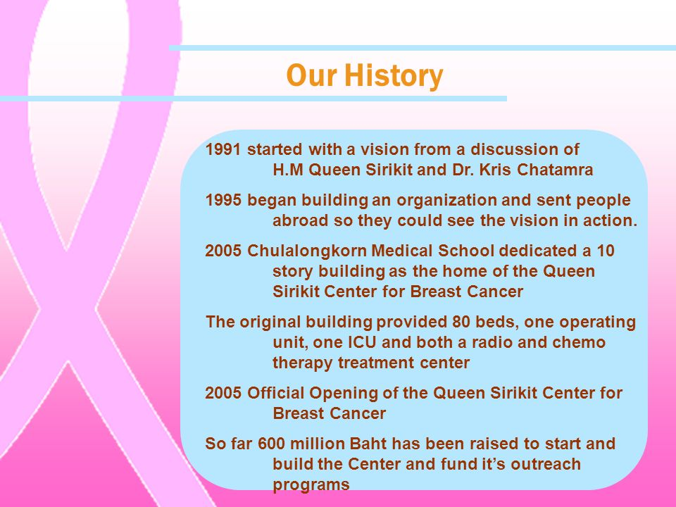 Our History 1991 started with a vision from a discussion of H.M Queen Sirikit and Dr. Kris Chatamra 1995 began building an organization and sent peopl