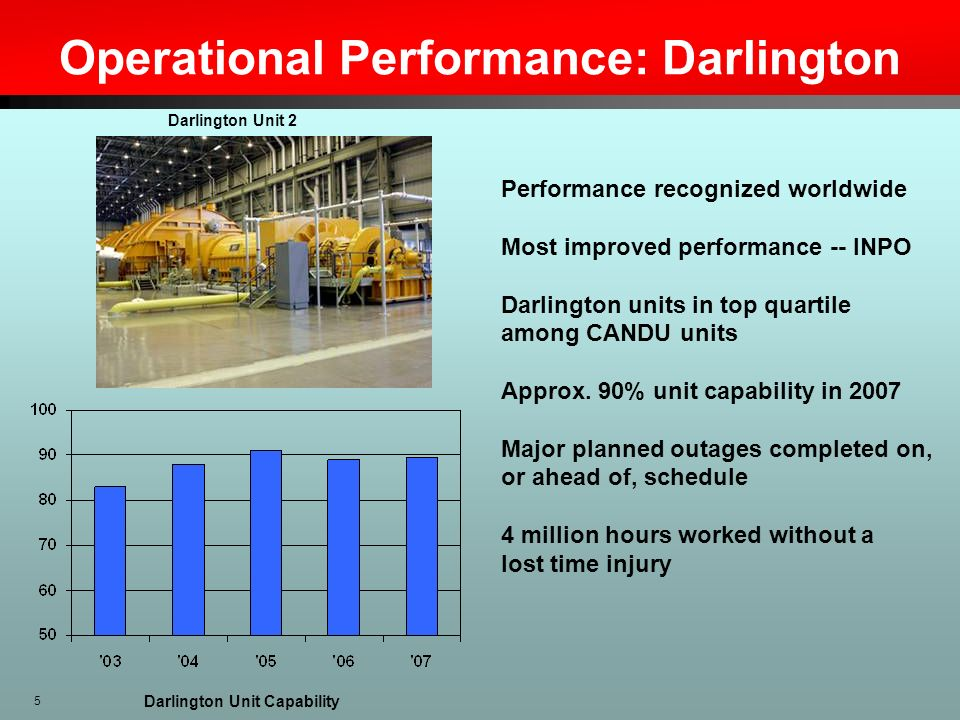5 Operational Performance: Darlington Performance recognized worldwide Most improved performance -- INPO Darlington units in top quartile among CANDU