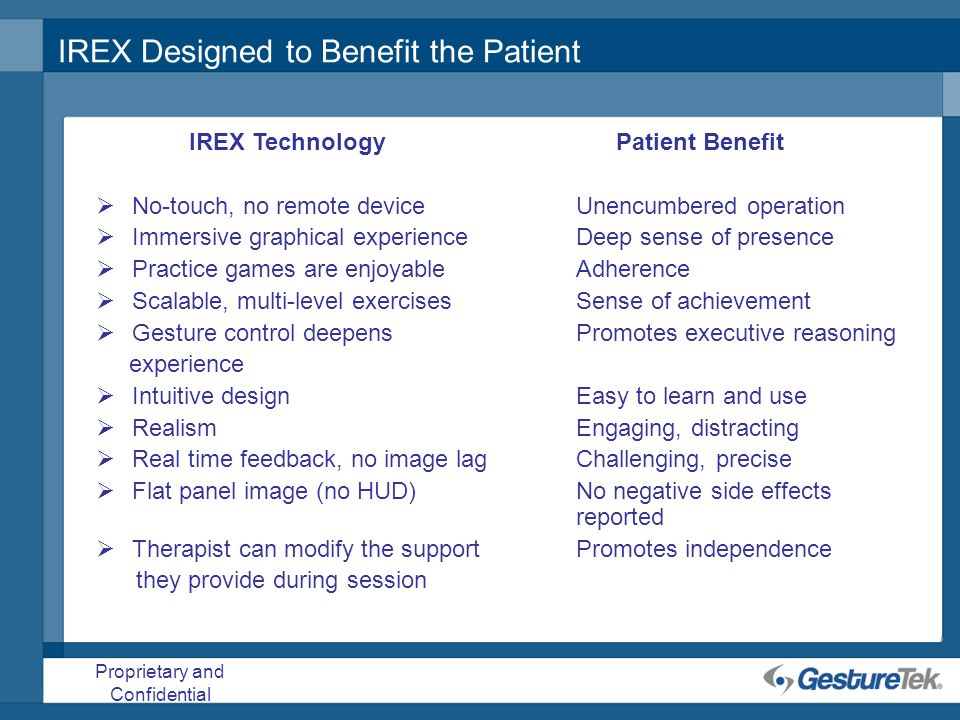 Proprietary and Confidential IREX Designed to Benefit the Patient IREX Technology Patient Benefit No-touch, no remote deviceUnencumbered operation Imm