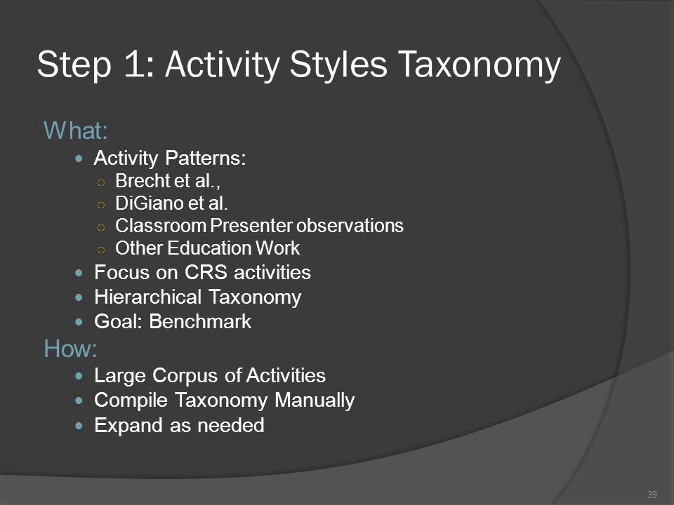 39 Step 1: Activity Styles Taxonomy What: Activity Patterns: Brecht et al., DiGiano et al.