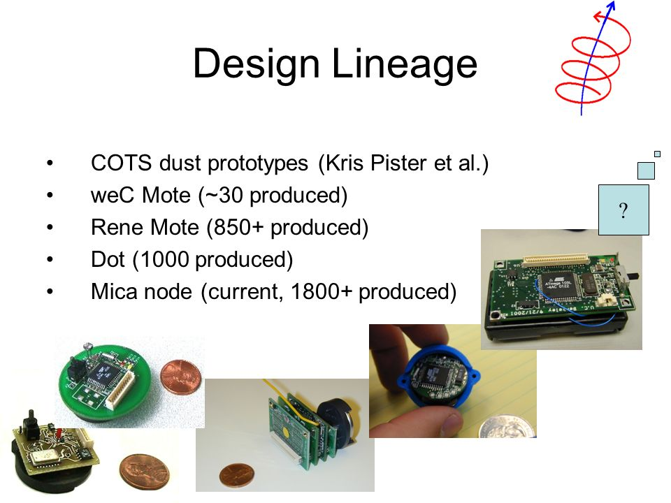 Design Lineage COTS dust prototypes (Kris Pister et al.) weC Mote (~30 produced) Rene Mote (850+ produced) Dot (1000 produced) Mica node (current, 180