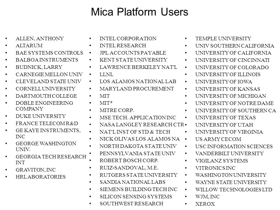Mica Platform Users INTEL CORPORATION INTEL RESEARCH JPL ACCOUNTS PAYABLE KENT STATE UNIVERSITY LAWRENCE BERKELEY NAT'L LLNL LOS ALAMOS NATIONAL LAB M