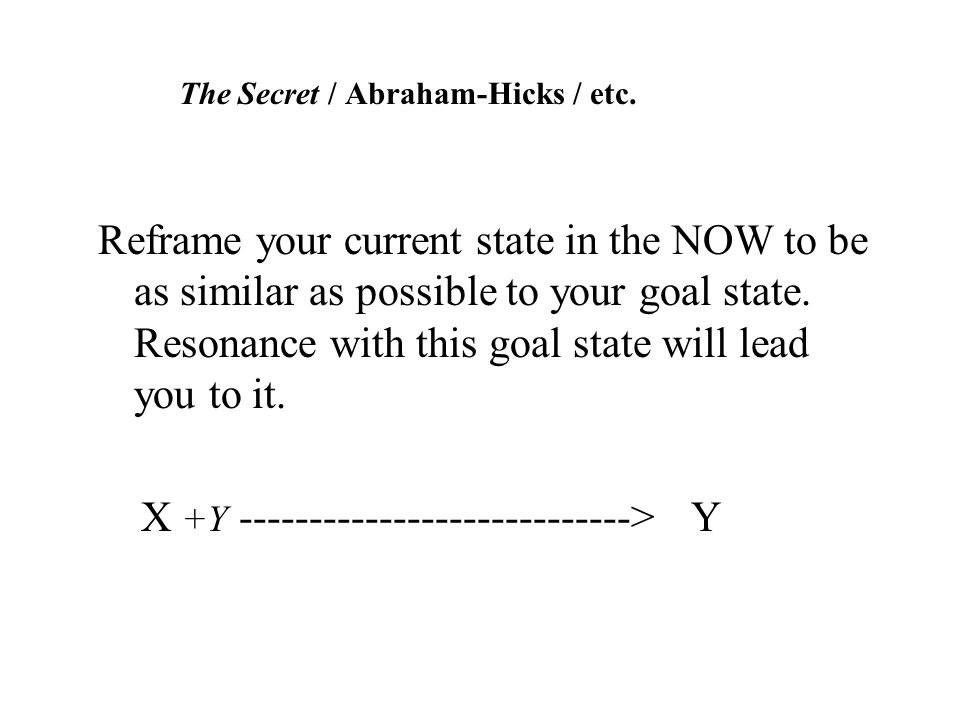 The Secret / Abraham-Hicks / etc. Reframe your current state in the NOW to be as similar as possible to your goal state. Resonance with this goal stat