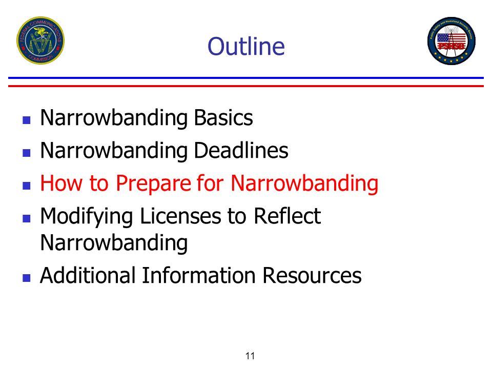 11 Outline Narrowbanding Basics Narrowbanding Deadlines How to Prepare for Narrowbanding Modifying Licenses to Reflect Narrowbanding Additional Inform