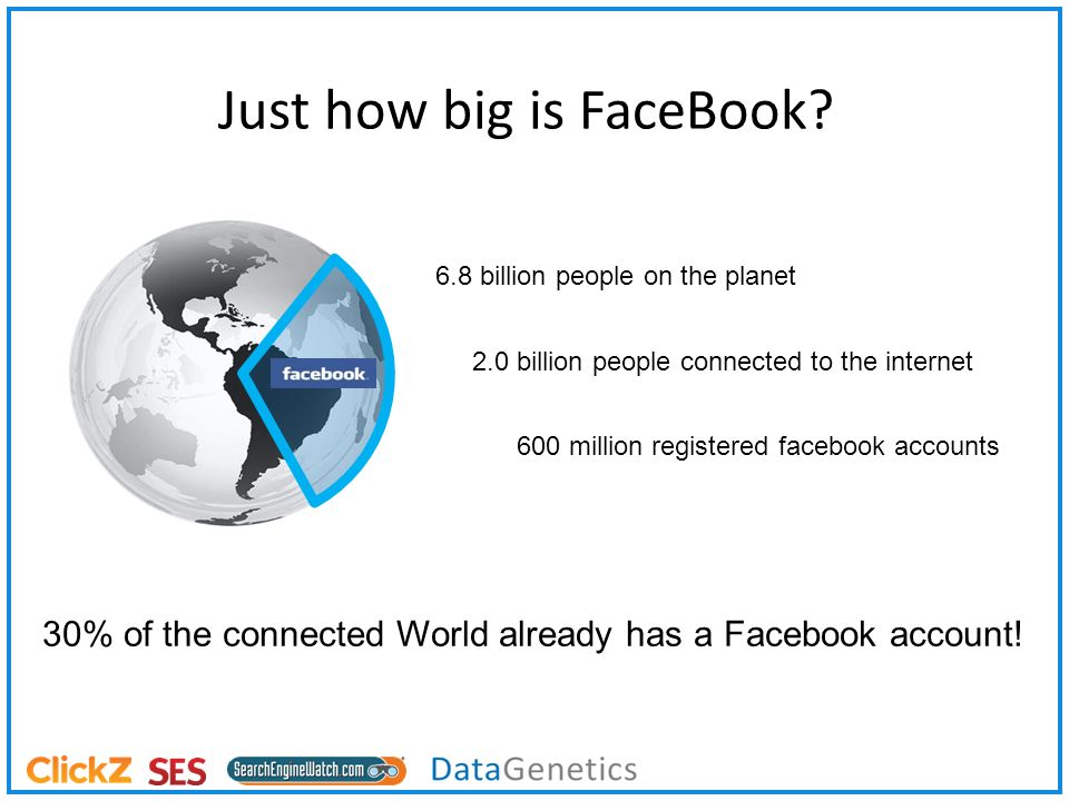 Just how big is FaceBook.