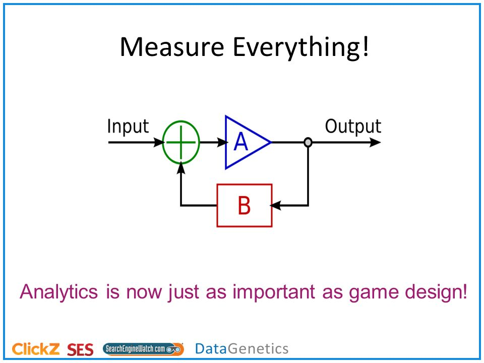 Measure Everything! Analytics is now just as important as game design!