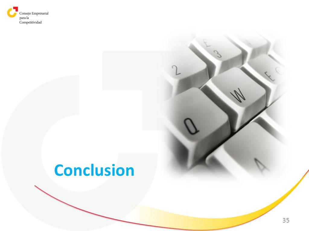 35 Conclusion