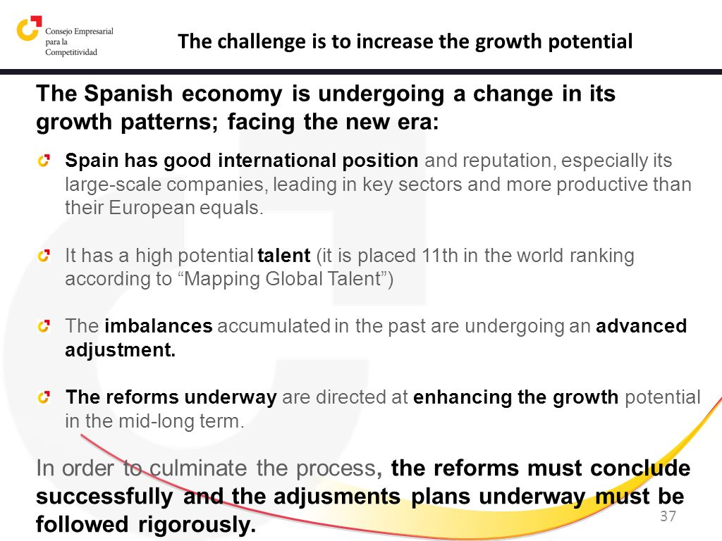 37 The challenge is to increase the growth potential Spain has good international position and reputation, especially its large-scale companies, leadi