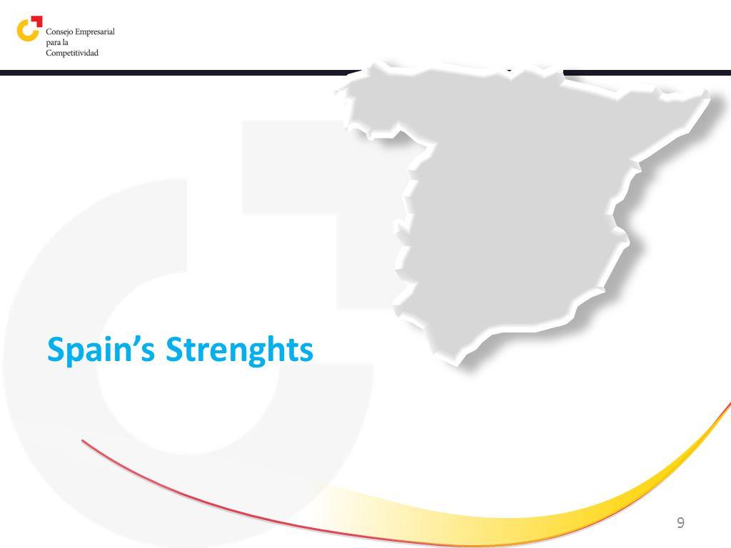 9 Spains Strenghts