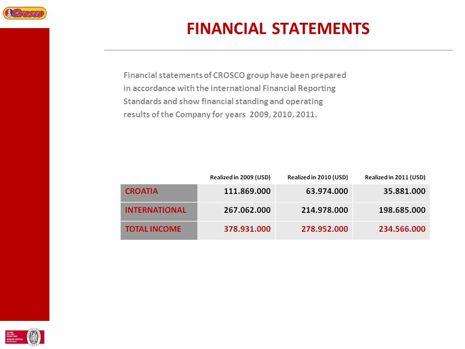 FINANCIAL STATEMENTS Financial statements of CROSCO group have been prepared in accordance with the international Financial Reporting Standards and sh