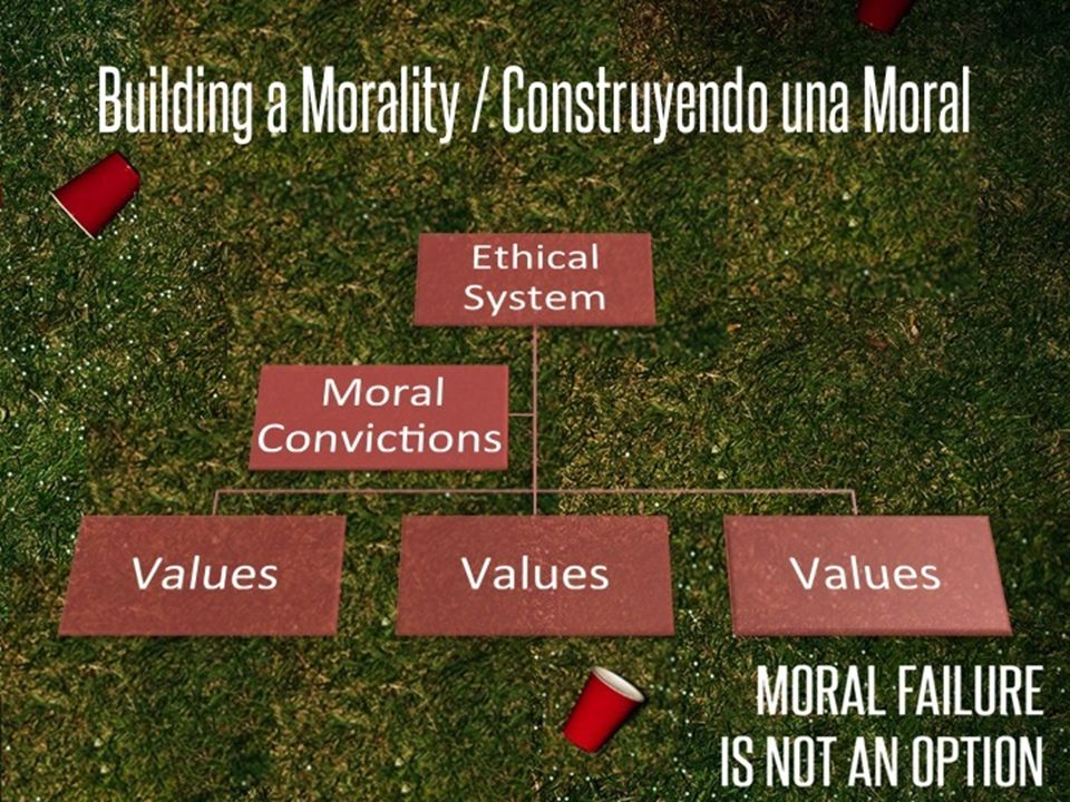 Building a Morality / Construyendo una Moral Ethical System Moral Convictions Values