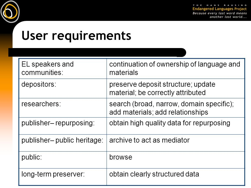 User requirements EL speakers and communities: continuation of ownership of language and materials depositors:preserve deposit structure; update mater