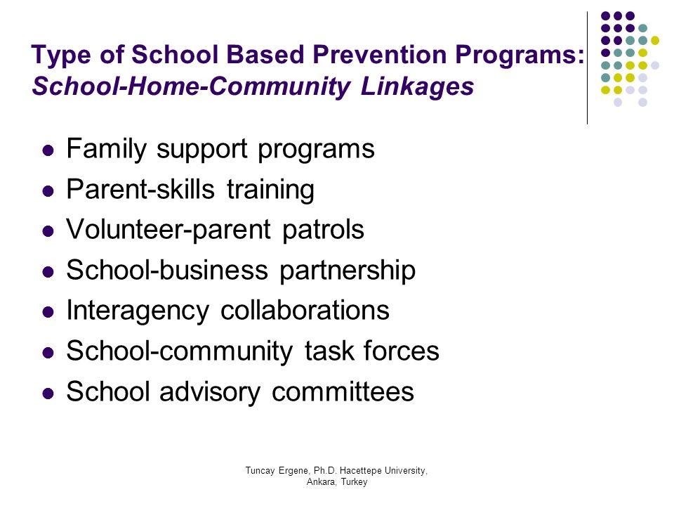 Tuncay Ergene, Ph.D. Hacettepe University, Ankara, Turkey Type of School Based Prevention Programs: School-Home-Community Linkages Family support prog