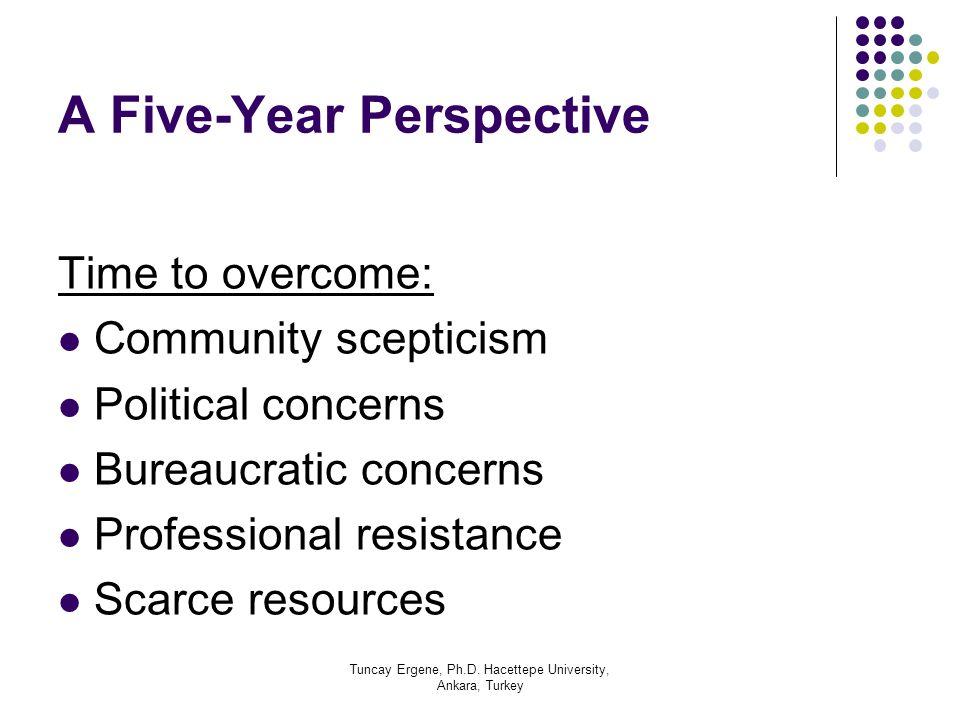 Tuncay Ergene, Ph.D. Hacettepe University, Ankara, Turkey A Five-Year Perspective Time to overcome: Community scepticism Political concerns Bureaucrat