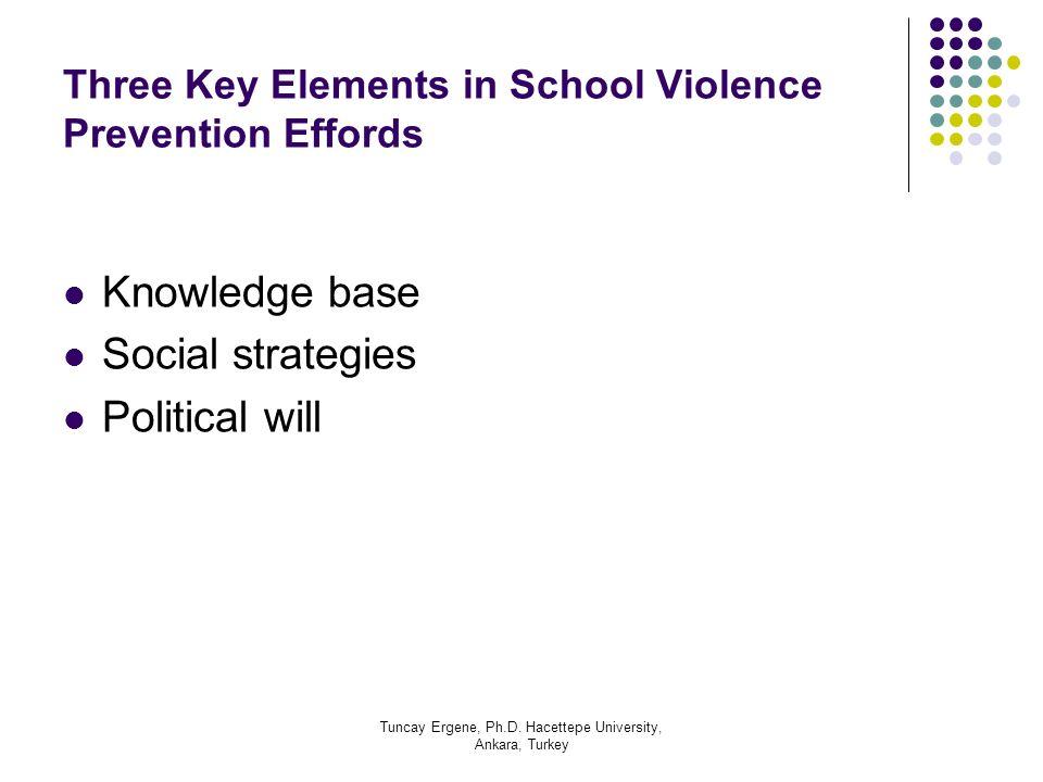 Tuncay Ergene, Ph.D. Hacettepe University, Ankara, Turkey Three Key Elements in School Violence Prevention Effords Knowledge base Social strategies Po
