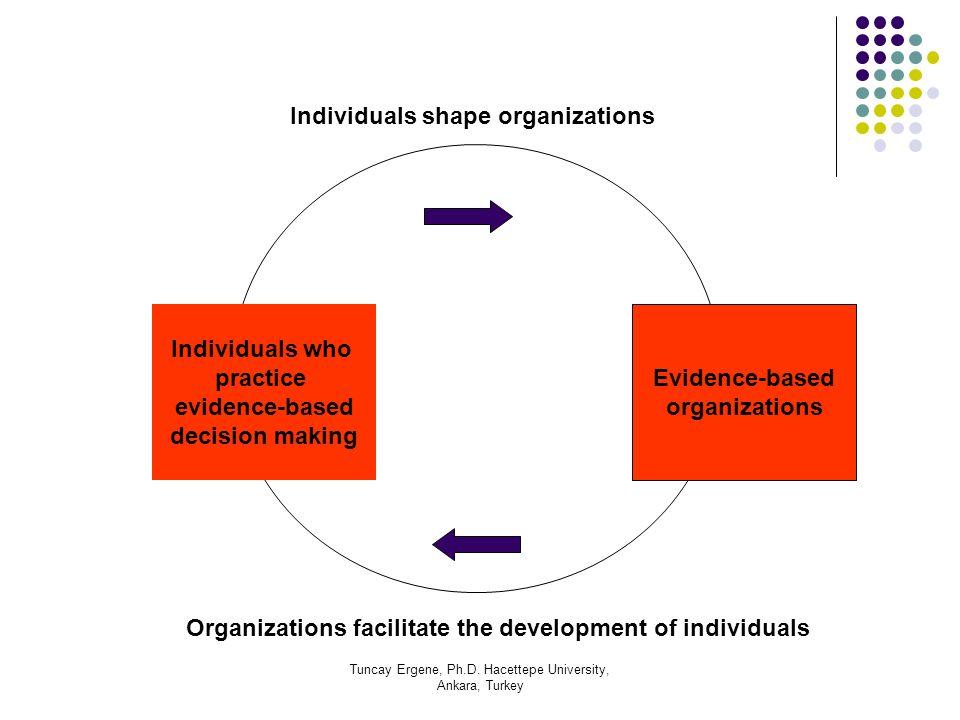 Tuncay Ergene, Ph.D. Hacettepe University, Ankara, Turkey Evidence-based organizations Individuals who practice evidence-based decision making Individ