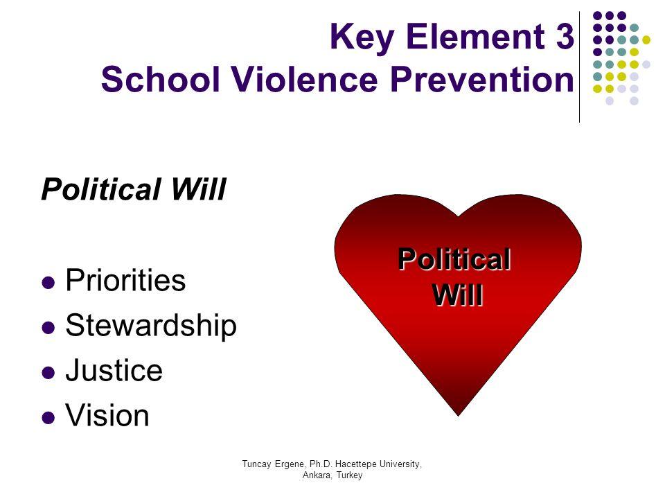 Tuncay Ergene, Ph.D. Hacettepe University, Ankara, Turkey Key Element 3 School Violence Prevention Political Will Priorities Stewardship Justice Visio