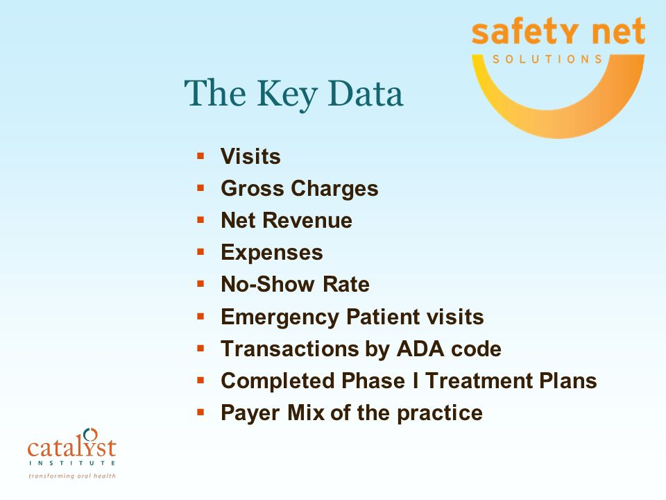The Key Data Visits Gross Charges Net Revenue Expenses No-Show Rate Emergency Patient visits Transactions by ADA code Completed Phase I Treatment Plan