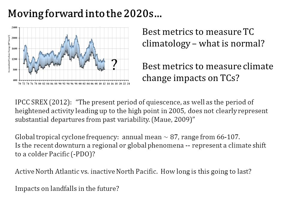 Moving forward into the 2020s… ? IPCC SREX (2012): The present period of quiescence, as well as the period of heightened activity leading up to the hi