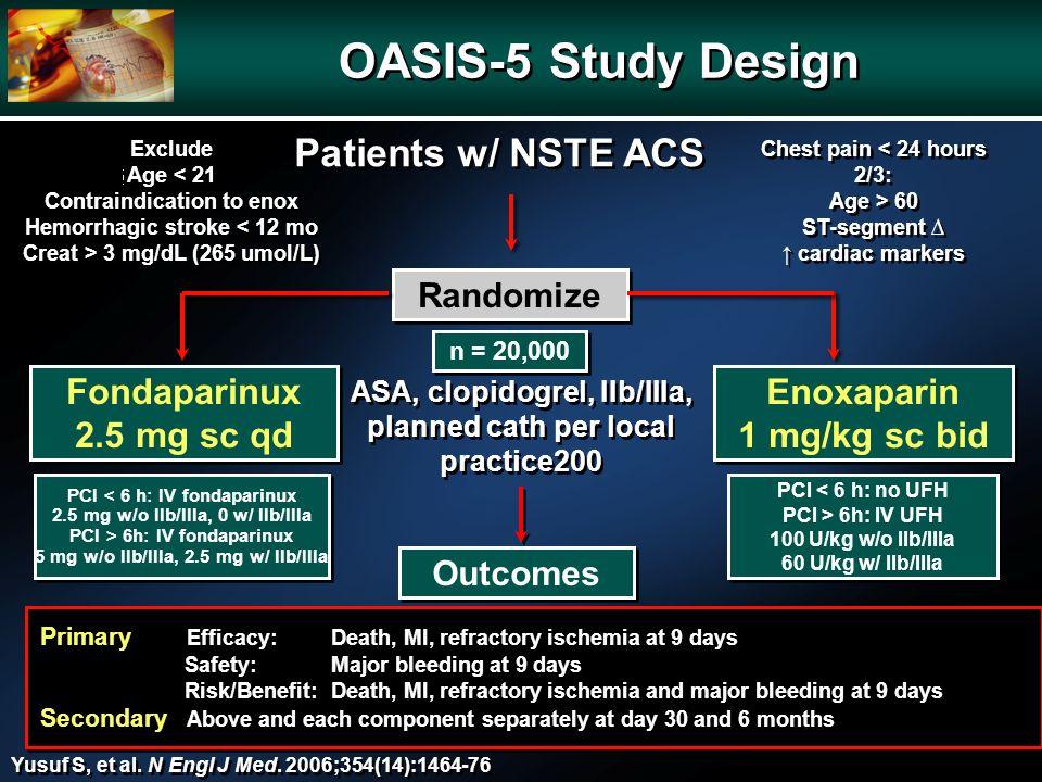 OASIS-5 Study Design Yusuf S, et al. N Engl J Med. 2006;354(14):1464-76 Patients w/ NSTE ACS Chest pain < 24 hours 2/3: Age > 60 ST-segment cardiac ma