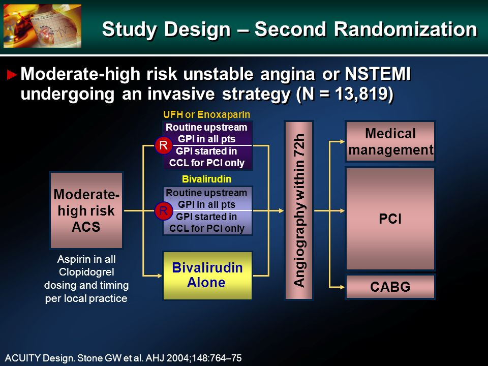 Moderate- high risk ACS Study Design – Second Randomization Moderate-high risk unstable angina or NSTEMI undergoing an invasive strategy (N = 13,819) Angiography within 72h ACUITY Design.